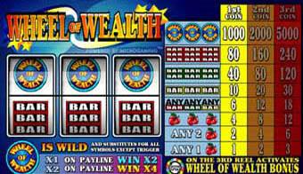 roxy palace online casino wheel book