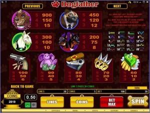 Dogfather Slot revisión