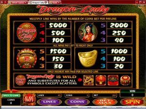 Dragon Lady Slot revisión